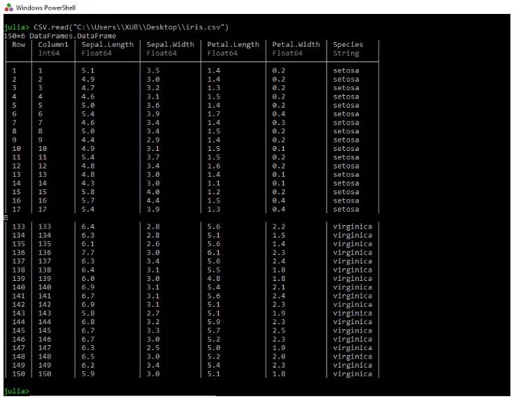 Displaying iris dataset in Julia
