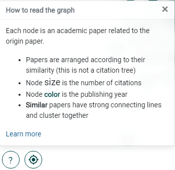 How to Read The Graph against your paper for literature review