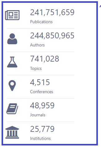 Numbers of publications, journals, authors, institutions in Microsoft Academic Search Engine