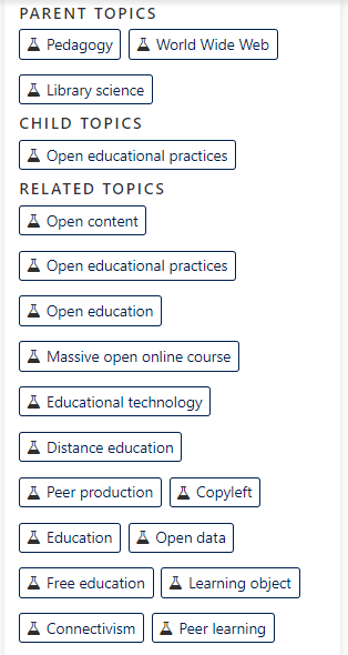 Search related Topics by Microsoft Academic