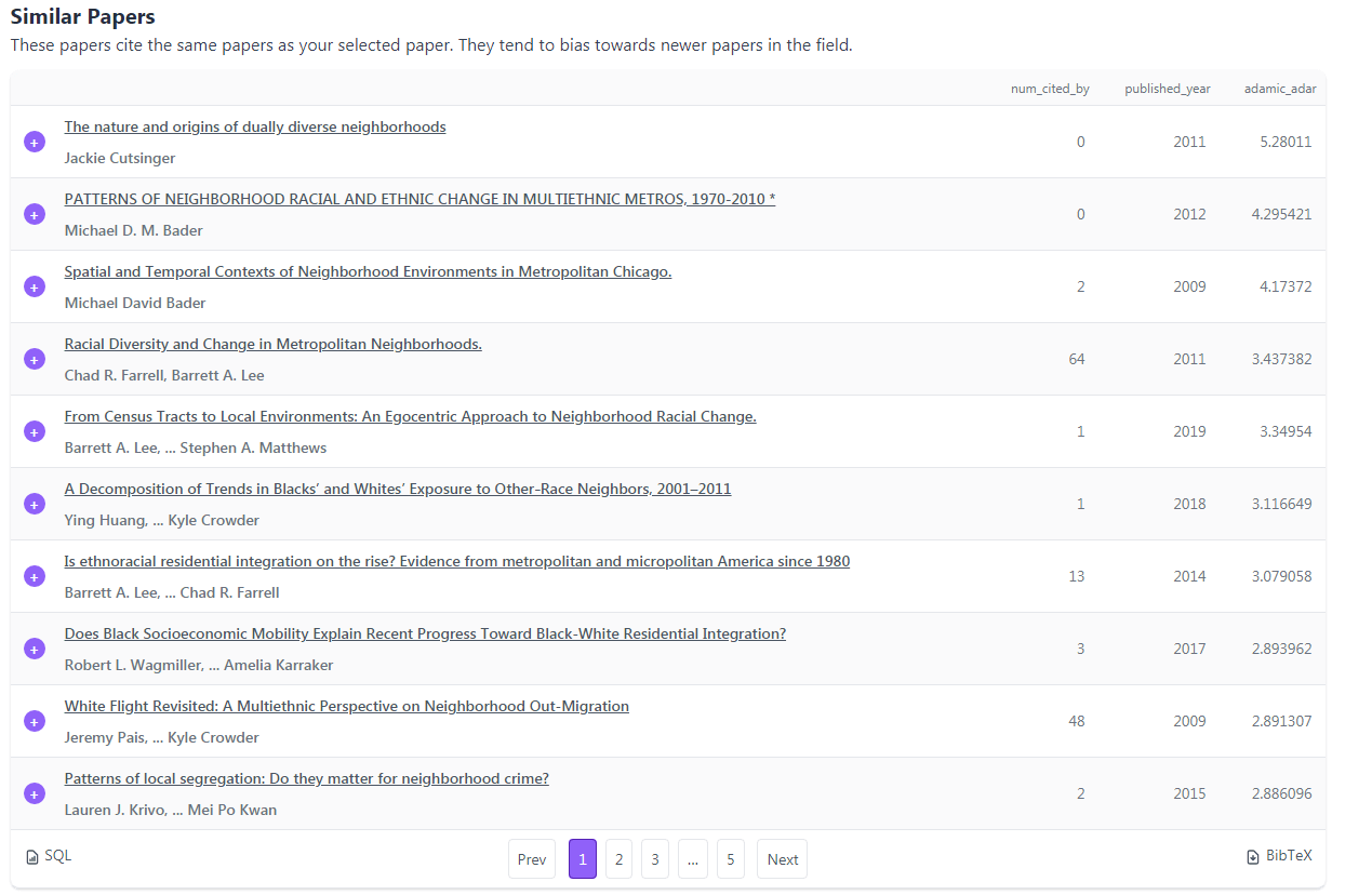 cite similar articles