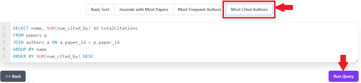 most cited authors