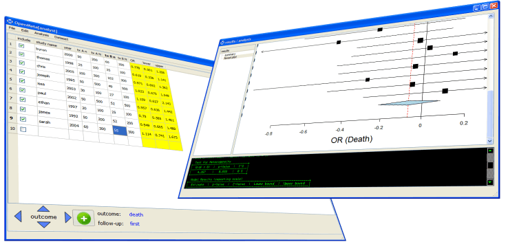 openmeta analyst